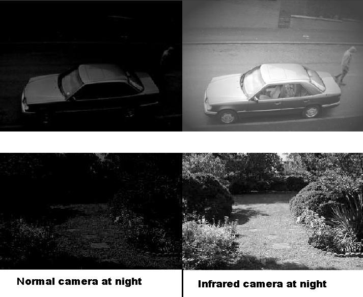 Security Cameras with and without nightvision