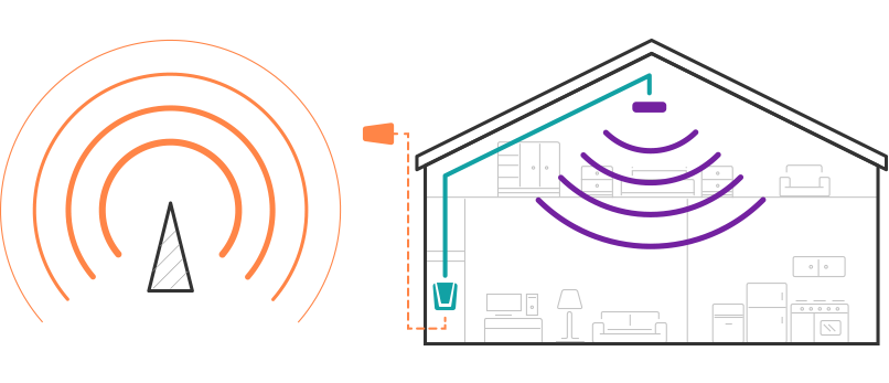 Home Wifi illustration