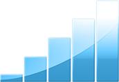 Uniden Speed Graph